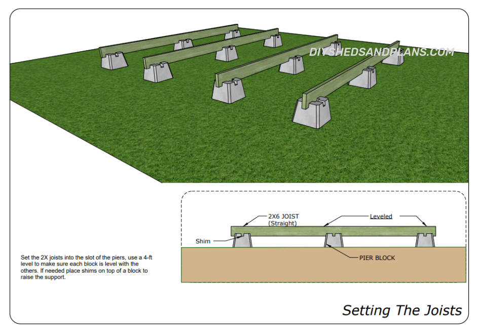 Building a shed foundation with concrete block